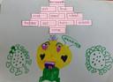 'Was een opdracht van school om een 'elfje' te maken! Ze heeft er zelf een tekening bij gemaakt'