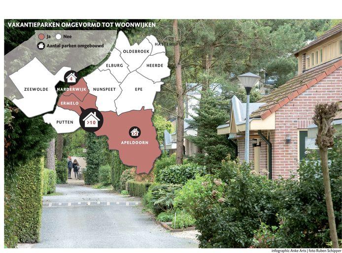 Alleen in Harderwijk, Ermelo en Apeldoorn worden vakantieparken omgevormd tot woonwijken.