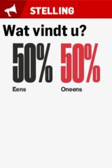 Vitesse moet ook bij alle thuiswedstrijden het Airborne-shirt dragen