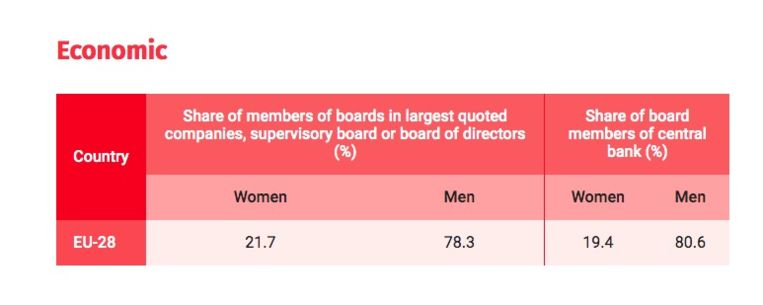 null Beeld Europees Instituut voor Gendergelijkheid (EIGE)