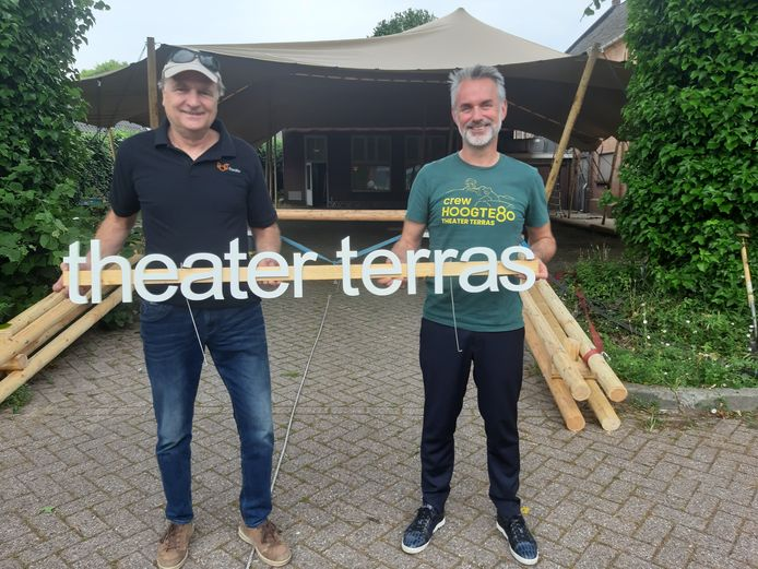 Roel Coppelmans (Posttheater) en Harold Oddens (Hoogte 80 Festival) gaan samenwerken in Theaterterras Buitenpost dat in Arnhem in opbuw is.