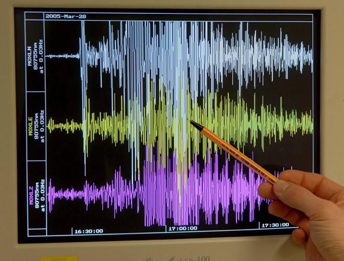 In 2005 was er een beving van 8,7 op de schaal van Richter, waardoor 1000 mensen om het leven kwamen.