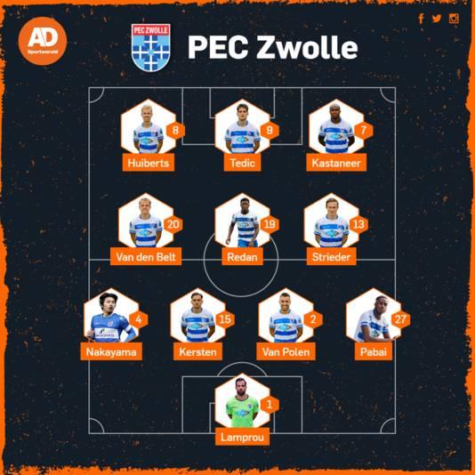 Vermoedelijke opstelling PEC Zwolle tegen FC Utrecht.