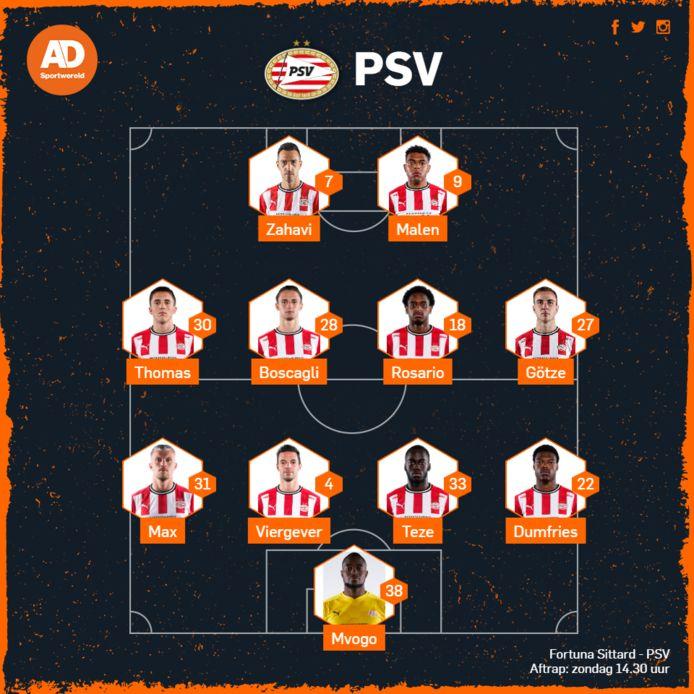 Opstelling PSV