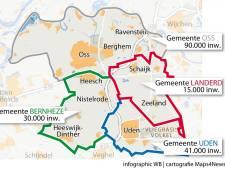 Tweede Kamer kreeg uitzonderlijk veel post over herindelingskwestie Uden-Landerd: 'Flink van zich laten horen'