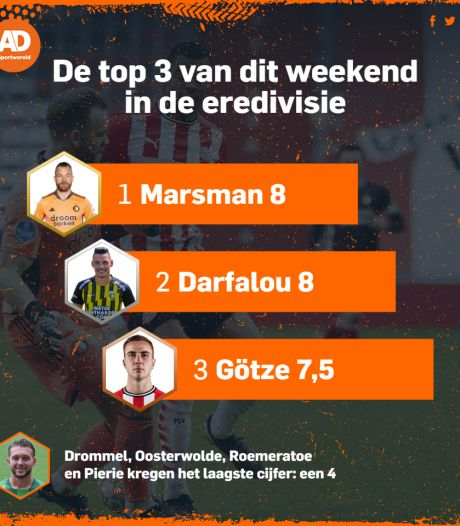 Marsman en Darfalou springen eruit, Twente grossiert in onvoldoendes