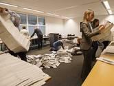 Uitslagen per Haags stadsdeel: Van PVV tot DENK