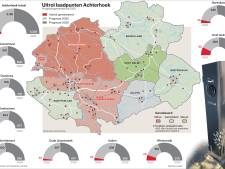 Auto 'stekkeren' in de Achterhoek wordt veel makkelijker: stroom aan laadpalen erbij tot 2030