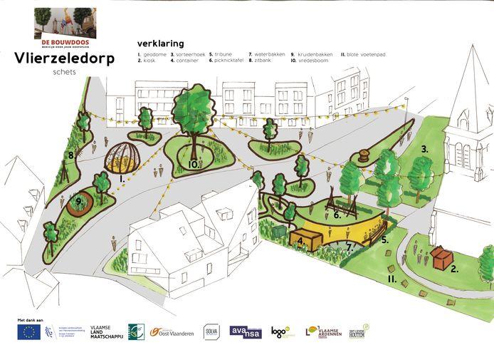 De eerste schets voor de herinrichting van het dorpsplein is klaar.