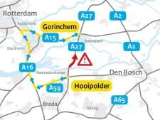Grote file op A27 na ongeluk bij Werkendam