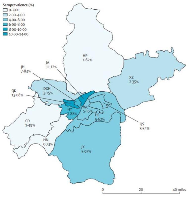 Verdeling van antistoffen in Wuhan. De befaamde wildmarkt ligt in het district Jianghan (JH), het virologie-instituut in Hongshan (HS). Beeld The Lancet