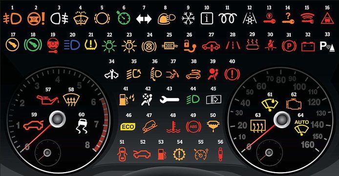 BMW-instrumentarium