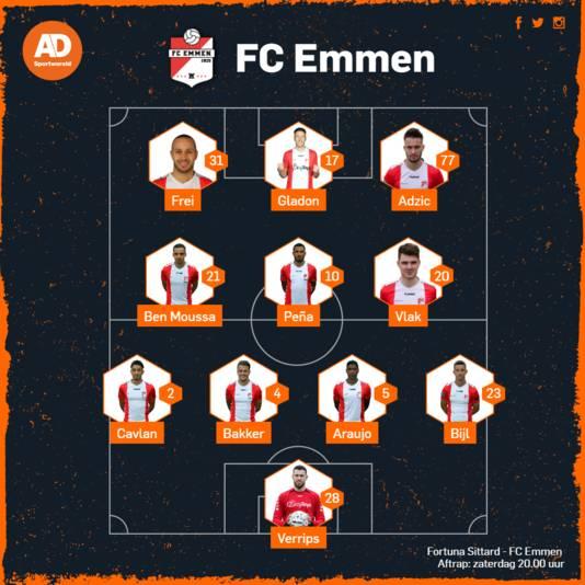 Vermoedelijke opstelling FC Emmen.