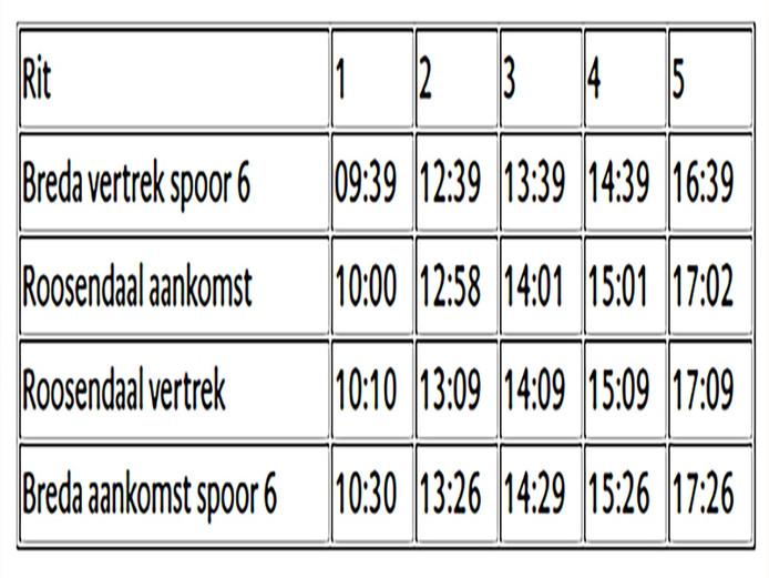 Het spoorboekje van de stoomtrein die zaterdag vijf ritjes tussen Breda en Roosendaal doet