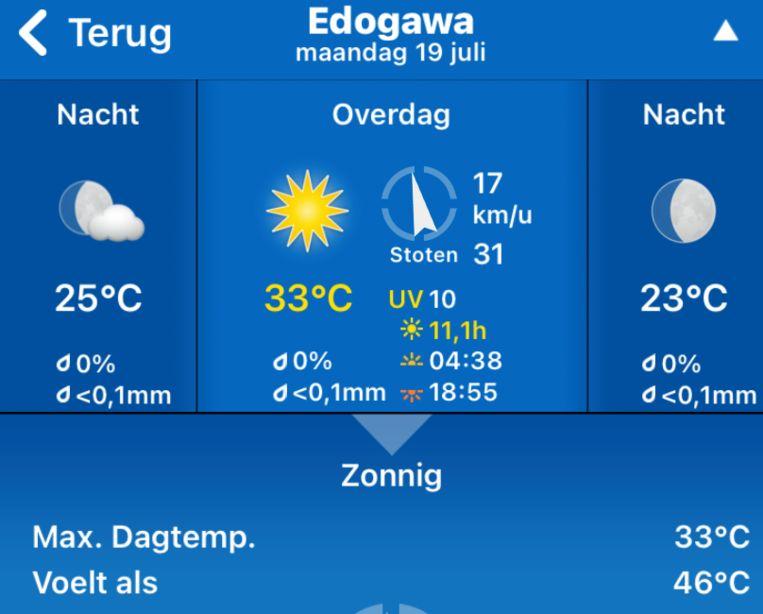 De temperatuur in Edogawa, een stadswijk in Tokio. Beeld rv
