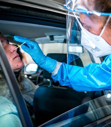 Twentse coronacijfers: 63 nieuwe besmettingen, laagste aantal sinds begin juli