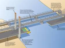 De Martinus Nijhoffbrug, leg de lezers maar eens uit hoe je 'een plank over de Waal' legt