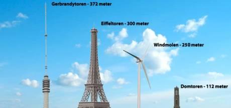 Windturbines van 240 meter hoog in natuurgebied? Omwonenden zijn verbijsterd over Lingewaards plan