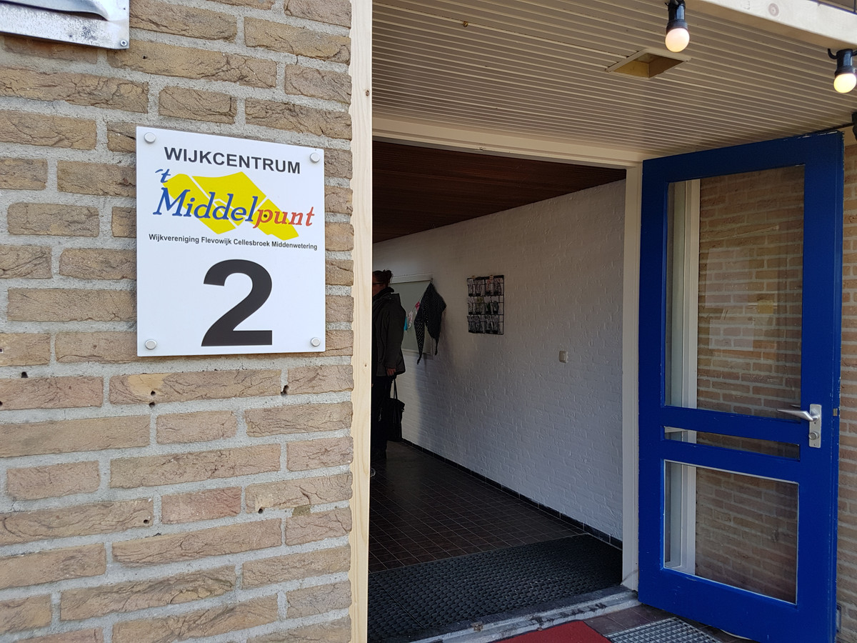 Middelpunt Kampen.