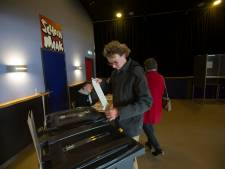 Alles is nog mogelijk na de verdeelde verkiezingsuitslag in Doesburg
