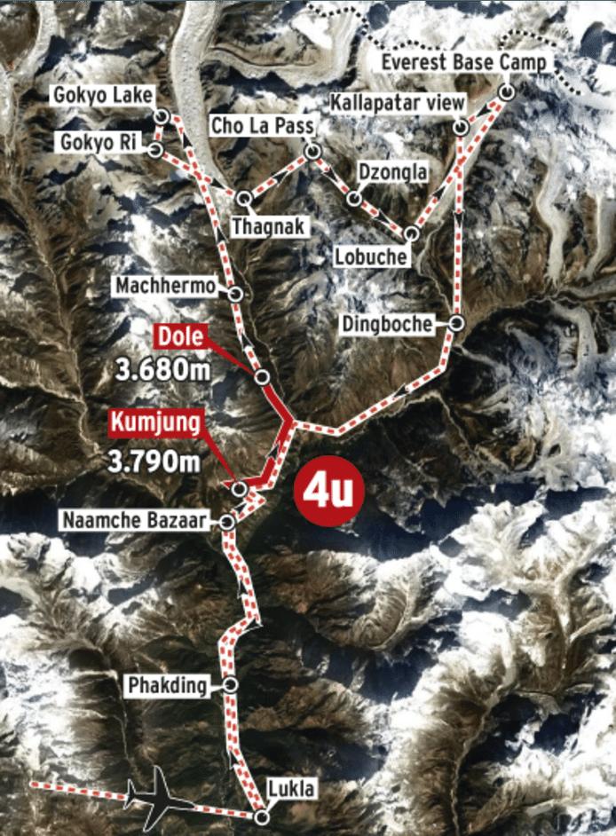 Vandaag gaat het van Kumjung naar Dole.