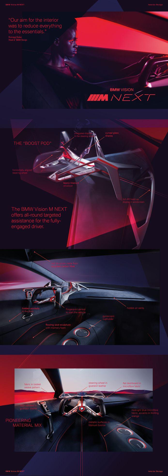 BMW M Vision Next