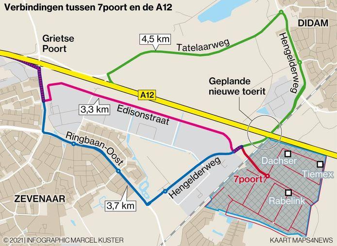 De huidige routes van afslag Grietse Poort naar bedrijventerrein 7Poort.