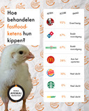 Ranking the fastfood-ketens.