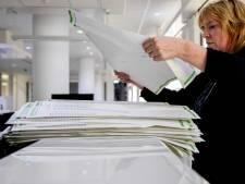 In Helmond is Forum voor Democratie de grootste