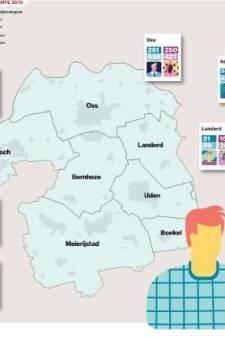 Boer zoekt vrouw: tekort aan jonge vrouwen in regio