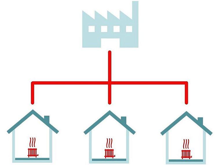 In de toekomst zullen er niet alleen grote warmtenetten zijn, maar ook wijkwarmtenetten waar je tien huizen mee kan voorzien omdat een gezamenlijke boring rendabel wordt.