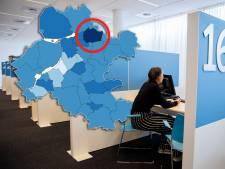 Werkloosheid Oost-Nederland daalt verder, deze gemeente steekt er met kop en schouders bovenuit