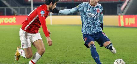 Samenvatting: AZ - Ajax