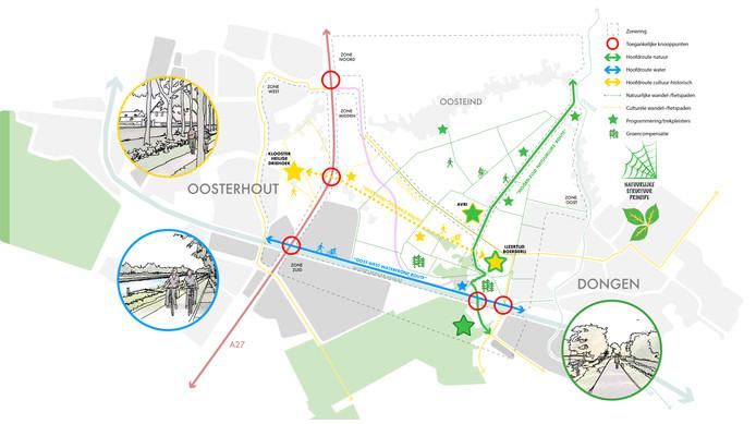 Een voorstudie (Plekkenplan) voor de herinrichting van het buitengebied tussen Dongen en Oosterhout.