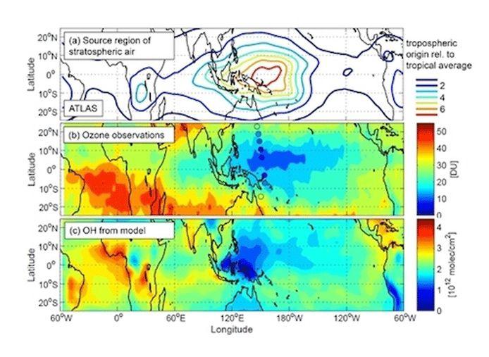 Het gebied tussen Australië en Azië, in het westen van de Stille Oceaan kan duidelijk het minst (blauw) weerstand bieden aan de pollutie.