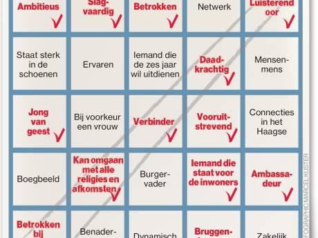 Wat wordt het, een bruggenbouwer of een betrouwbare burgemeester in West Betuwe?