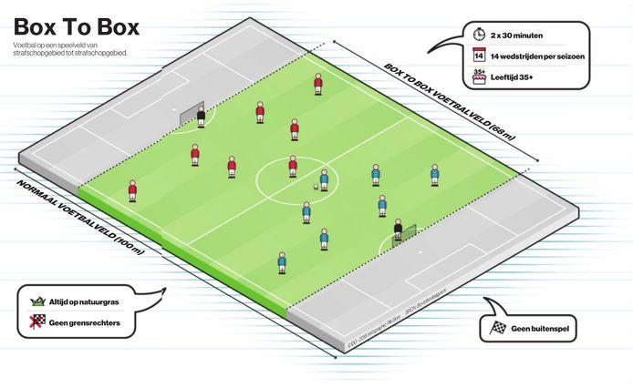 graphics box to box