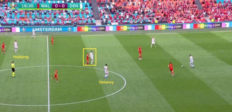 De tactische schuiftruc van Denemarken in de achtste finale tegen Wales. Beeld Screenshot NOS