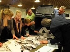 Ook 'foute' stemmen per post in regio: 'Gelukkig meer ruimte van de minister'
