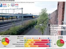 Deventer meldt stad aan voor proef na enquête onder bewoners langs spoor