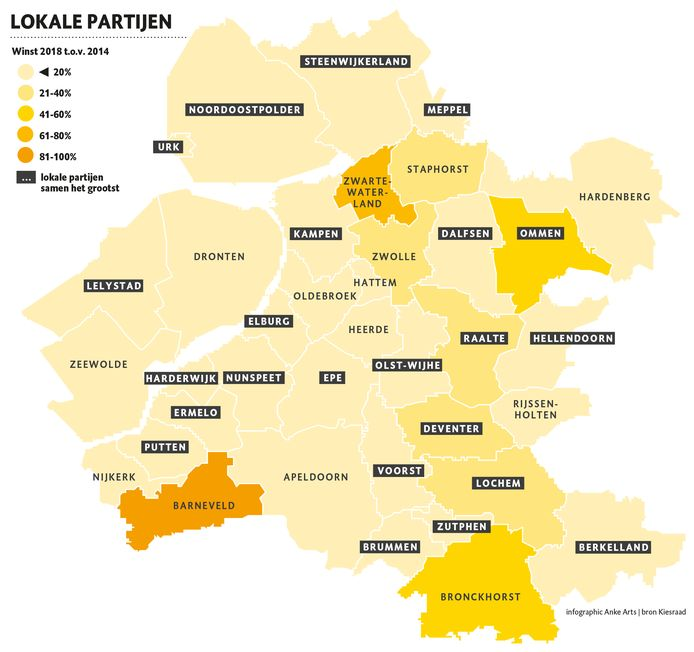 Winst lokale partijen 2018 tov 2014 en in welke gemeenten zijn de lokale partijen samen het grootst.