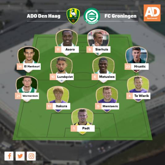 Verwachte opstelling FC Groningen.