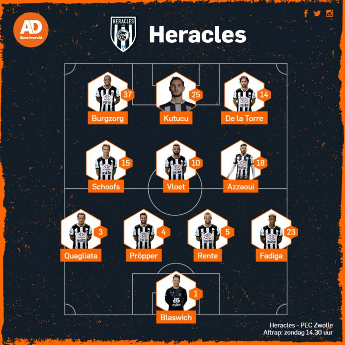 Opstelling Heracles