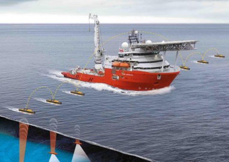 Het hypermoderne schip heeft acht drones-onderzeeërs aan boord en zal honderd dagen lang de zeebodem afspeuren, in een gebied dat nog niet eerder onderzocht werd.