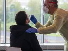 Twentse coronacijfers: 267 nieuwe besmettingen, geen nieuwe sterfgevallen