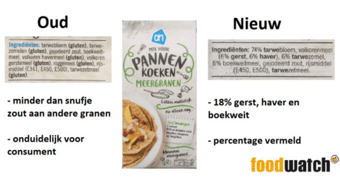 Voorbeeld van een oud en een nieuw etiket van pannenkoekmix van AH.