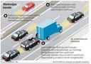 Zo gaan snelwegpiraten te werk. Klik om te vergroten.