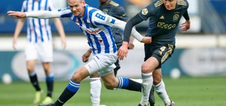 Samenvatting | Heerenveen - Ajax