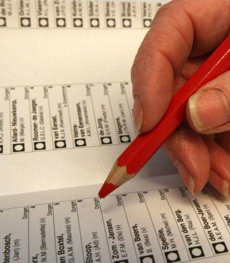Gehandicapte Roosendalers kunnen bij verkiezingen voor het eerst in alle stembureaus terecht. Hoewel...