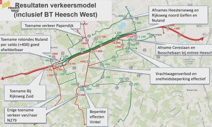 Het verkeersmodel voor Heesch West, na aanleg van het bedrijventerrein en de verbeterde aanvoerwegen.